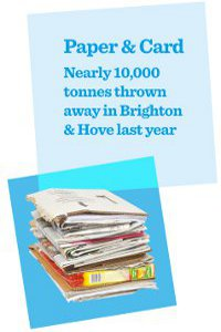 paper and card recycling facts