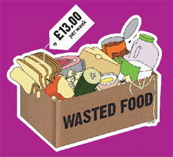 Box of wasted food