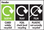 New recycling packaging symbols